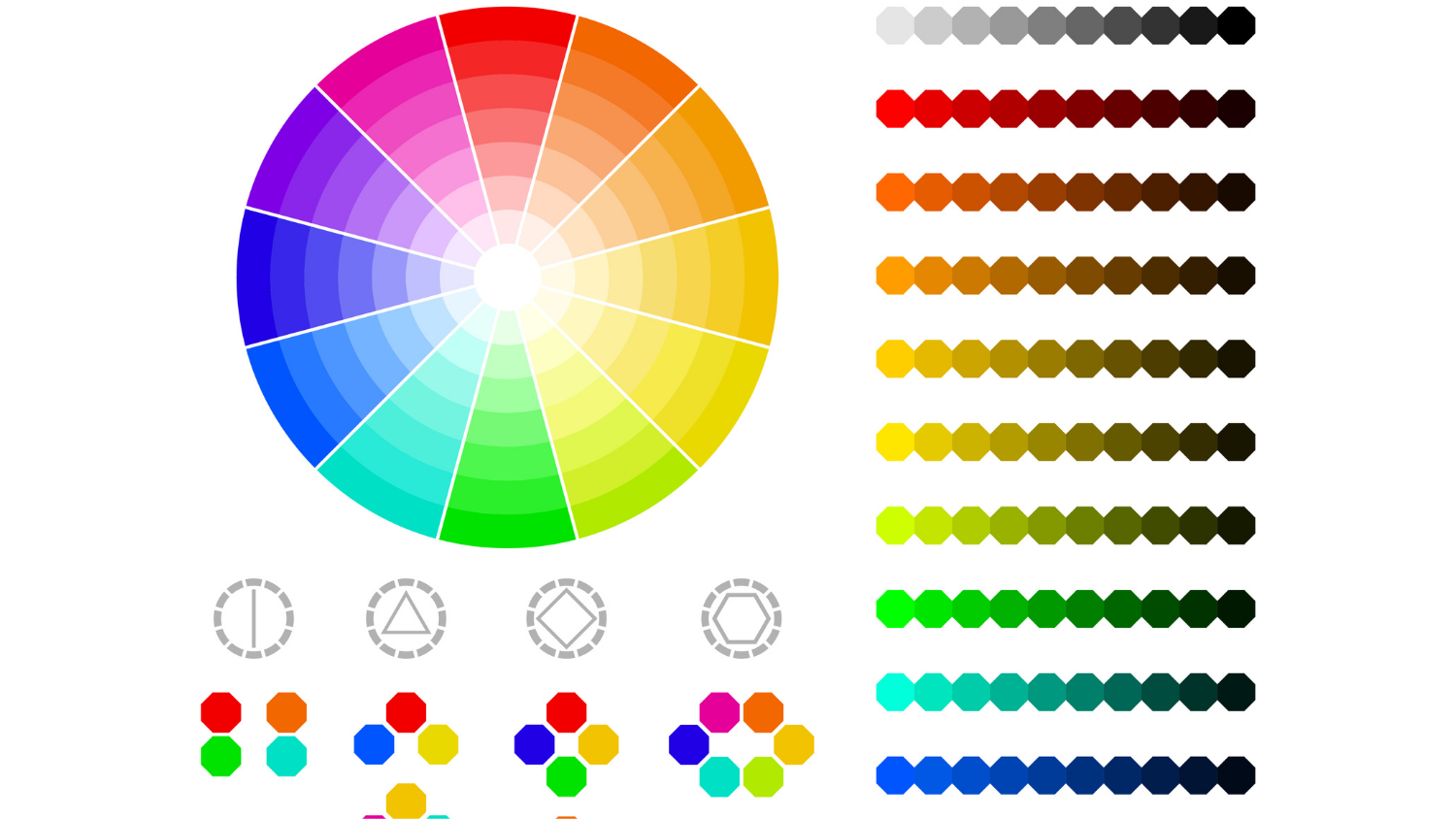 free color analysis